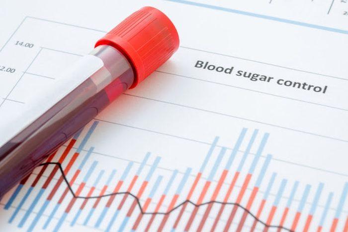 Insulinooporność – metody diagnostyki